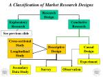 a classification of market research designs1