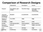 comparison of research designs