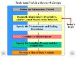 figure 3 8 tasks involved in a research design