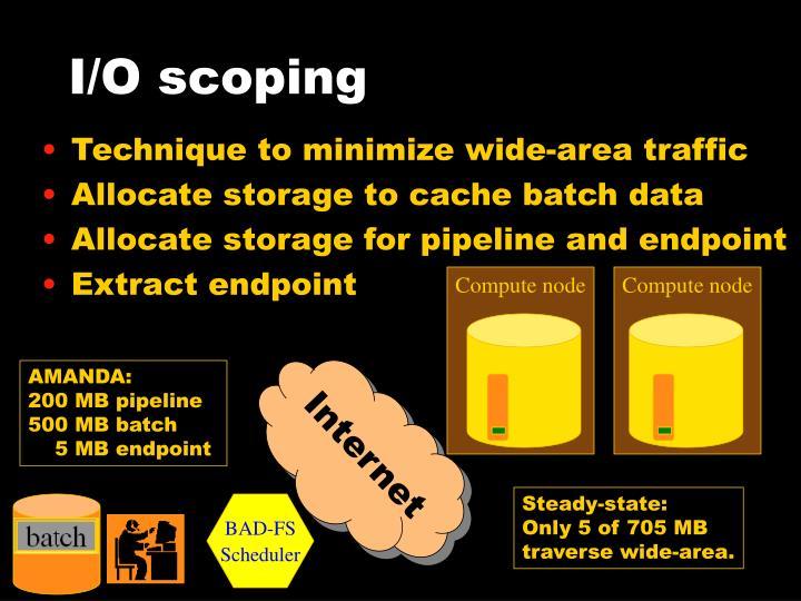 I/O scoping