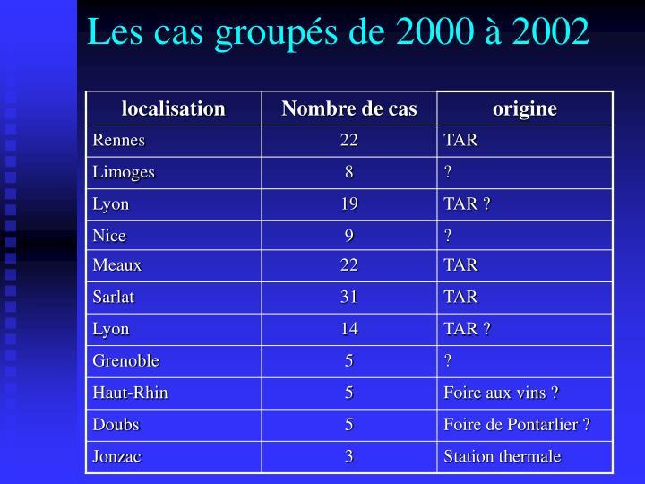 Les cas groupés de 2000 à 2002