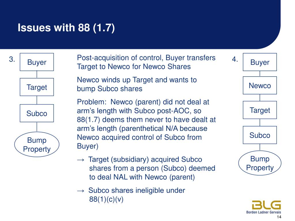 PPT - The Paragraph 88(1)(d) Bump: Planning, Pitfalls and