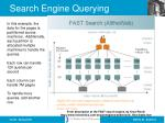 search engine querying