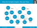 sites are complex graphs not just trees