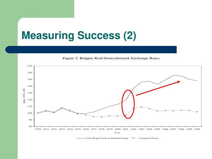 Measuring Success (2)
