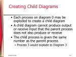 creating child diagrams