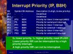 interrupt priority ip b8h