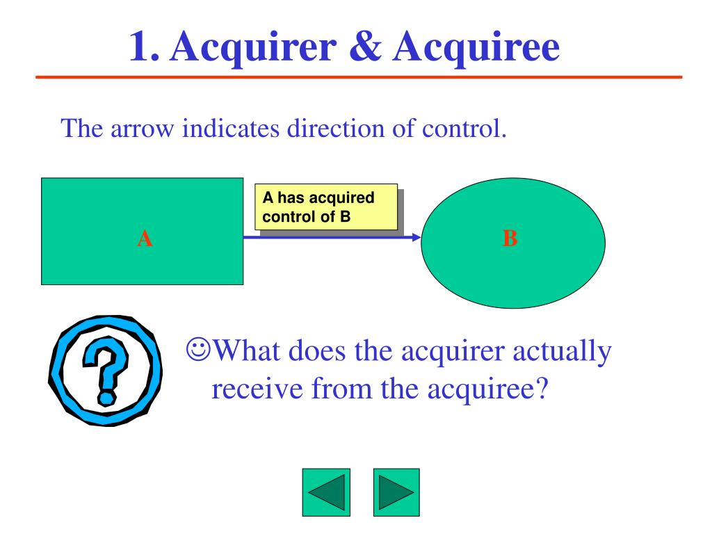 1. Acquirer & Acquiree