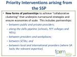 priority interventions arising from the ssp1