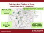 building the evidence base green infrastructure framework 3