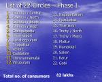 list of 22 circles phase i