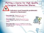 plotting a course for high quality caregiver interaction shores13