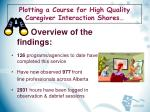 plotting a course for high quality caregiver interaction shores8