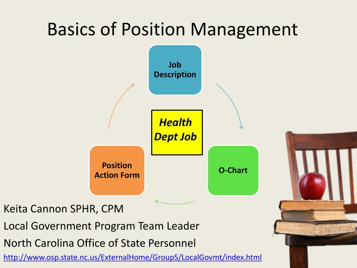 basics of position management n.
