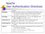 apache user authentication directives