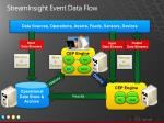 streaminsight event data flow
