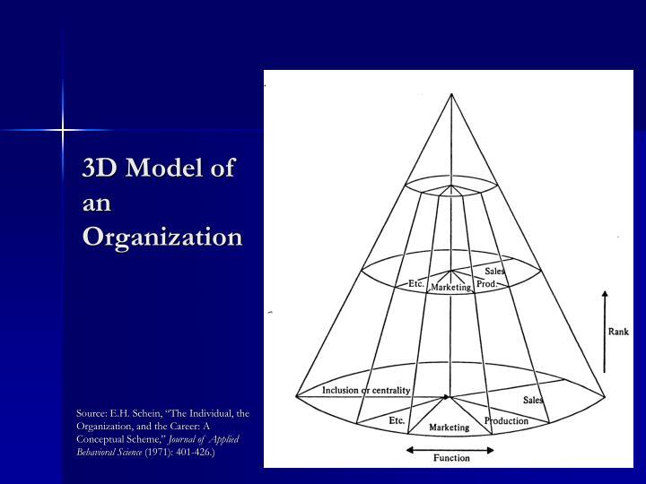3D Model of an Organization