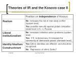 theories of ir and the kosovo case ii