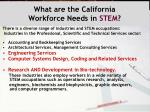 what are the california workforce needs in stem