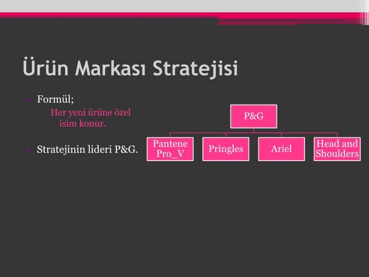 Ürün Markası Stratejisi