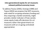 intra generational equity for art museums relevant political economy issues8