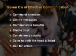 seven c s of effective communication