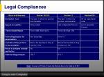legal compliances1