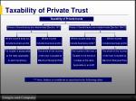 taxability of private trust