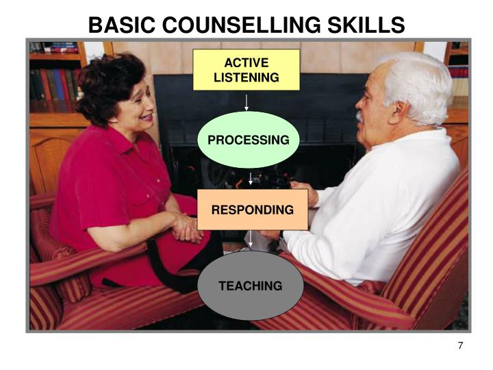active listening in counselling