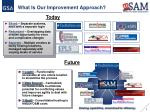 what is our improvement approach