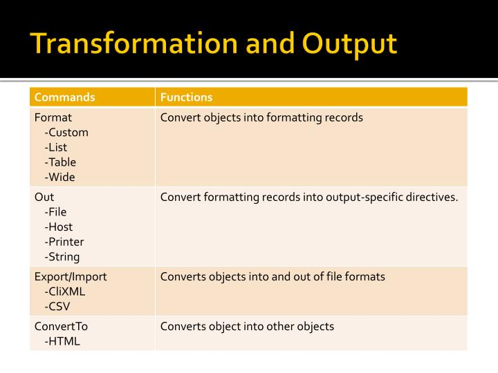 Transformation and Output