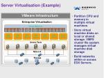 server virtualisation example