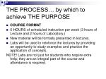 the process by which to achieve the purpose