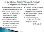 is the human subject research exempt categories of exempt research