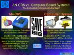 an crs vs computer based system the embedded architectural advantage