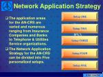 network application strategy