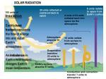 100 units of insolation