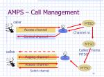amps call management