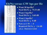 eb no versus c w bps per hz