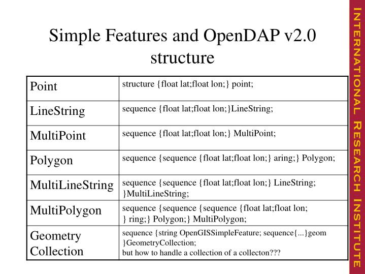 Simple Features and OpenDAP v2.0 structure
