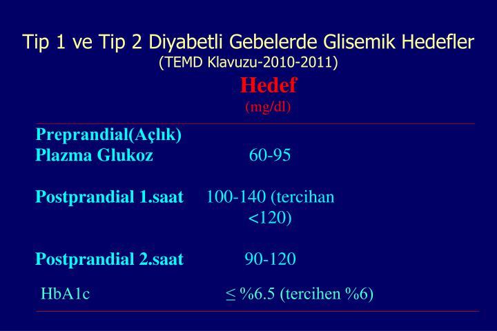 Tip 1 ve Tip 2 Diyabetli Gebelerde Glisemik