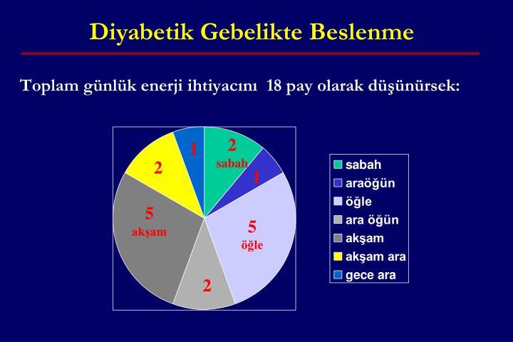 Diyabetik
