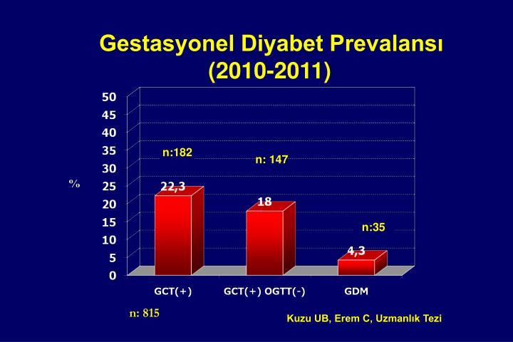 Gestasyonel Diyabet Prevalansı (2010-2011)