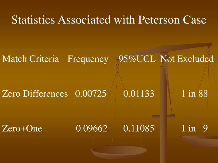 Statistics Associated with Peterson Case