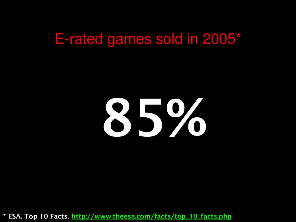 E-rated games sold in 2005*
