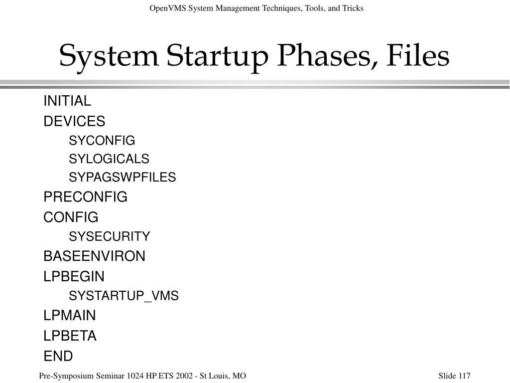 System Startup Phases, Files