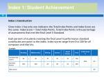 index 1 student achievement4