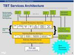 tbt services architecture