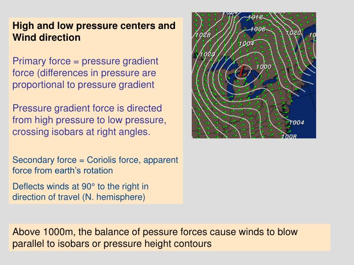 High and low pressure centers and Wind direction