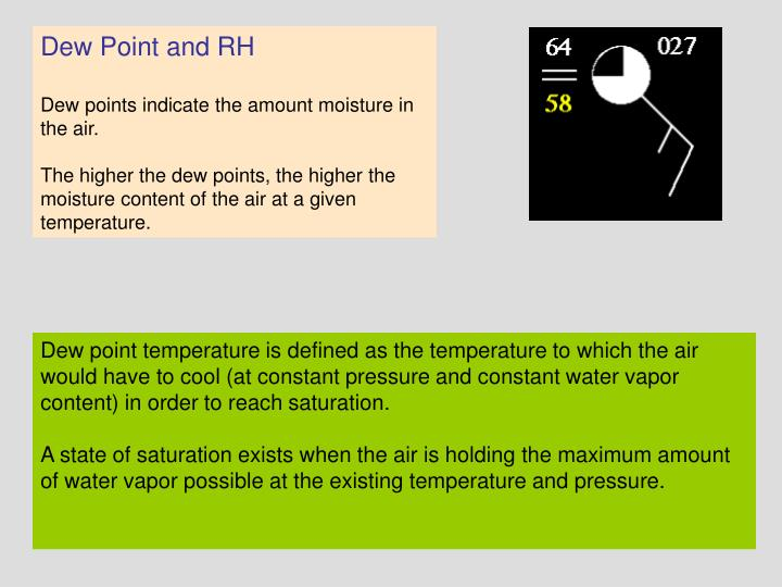 Dew Point and RH